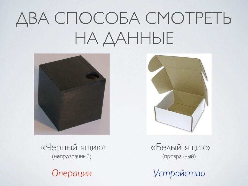 ДВА СПОСОБА СМОТРЕТЬ НА ДАННЫЕ «Белый ящик»  (...