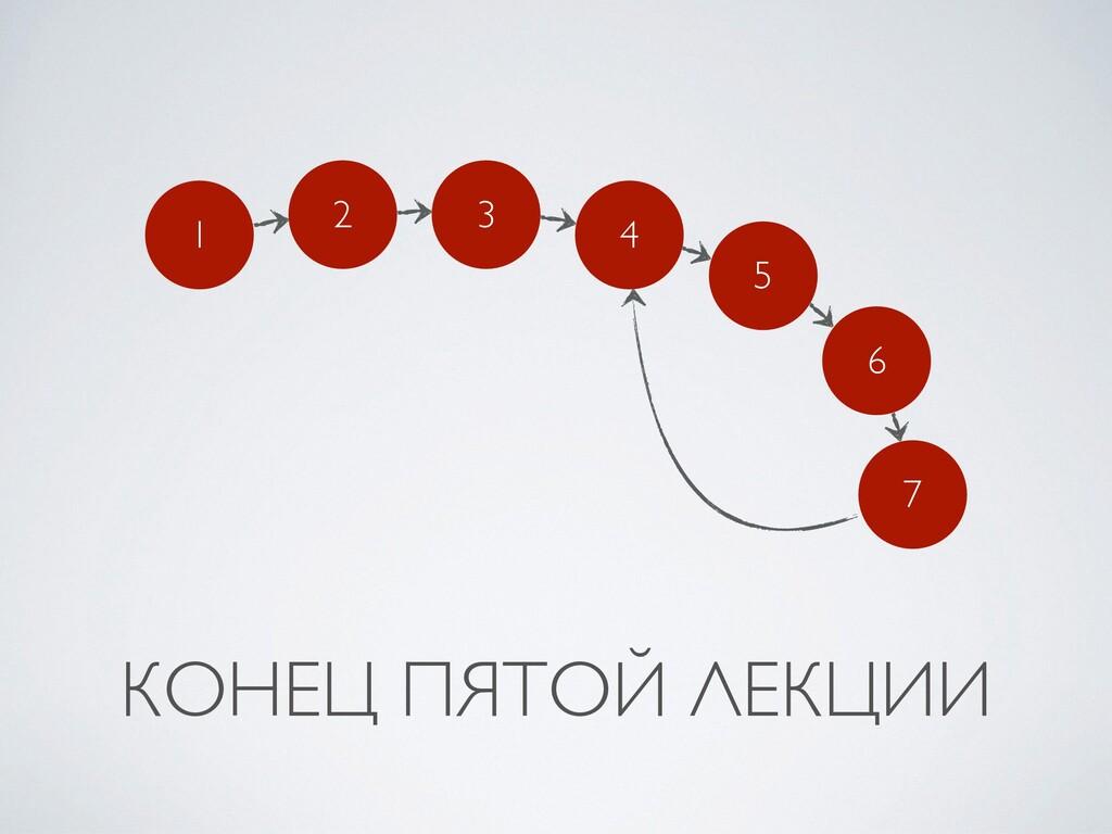 КОНЕЦ ПЯТОЙ ЛЕКЦИИ 1 2 3 4 5 6 7