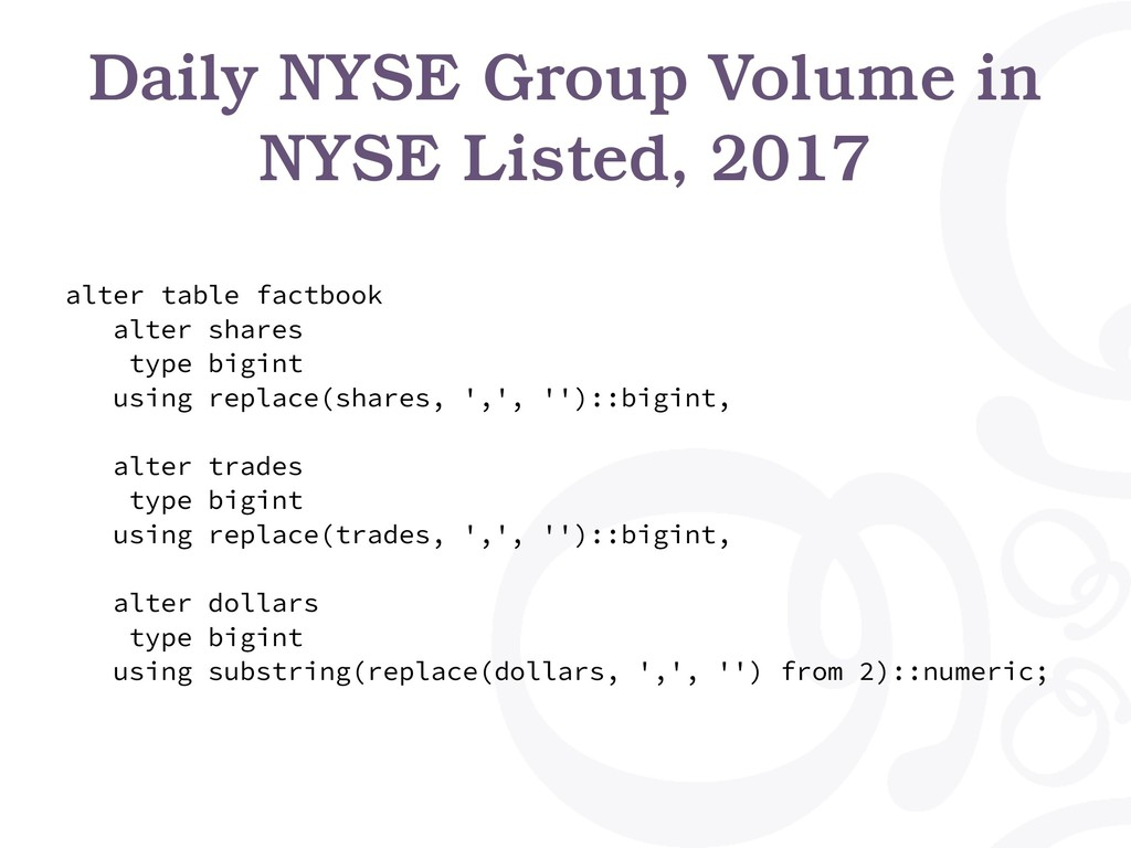 Daily NYSE Group Volume in NYSE Listed, 2017 al...