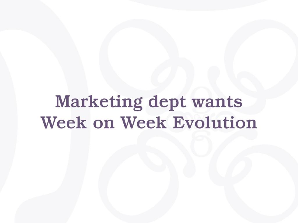 Marketing dept wants Week on Week Evolution