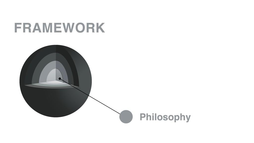 FRAMEWORK Philosophy