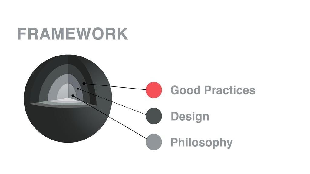 FRAMEWORK Philosophy Design Good Practices