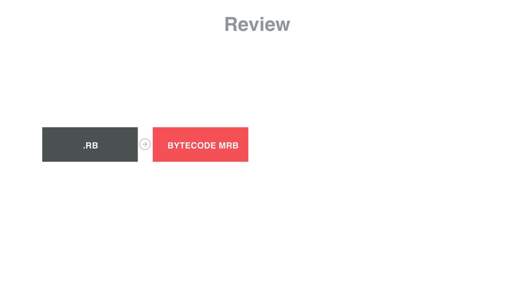 BYTECODE MRB .RB Review