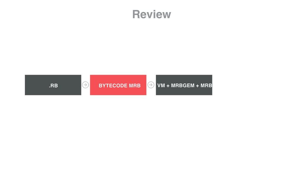 BYTECODE MRB VM + MRBGEM + MRB .RB Review