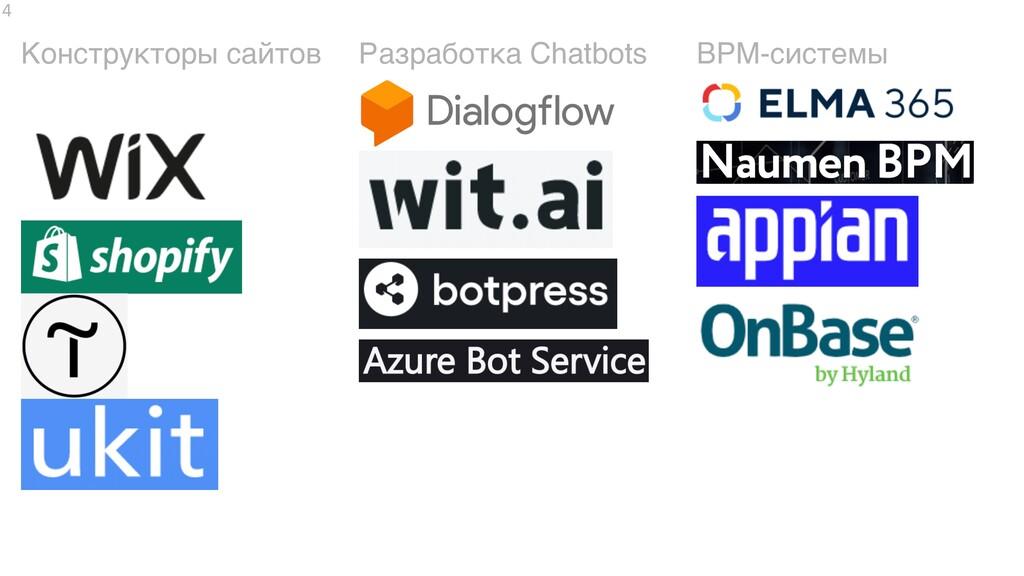 Конструкторы сайто в  4 Разработка Chatbot s  B...
