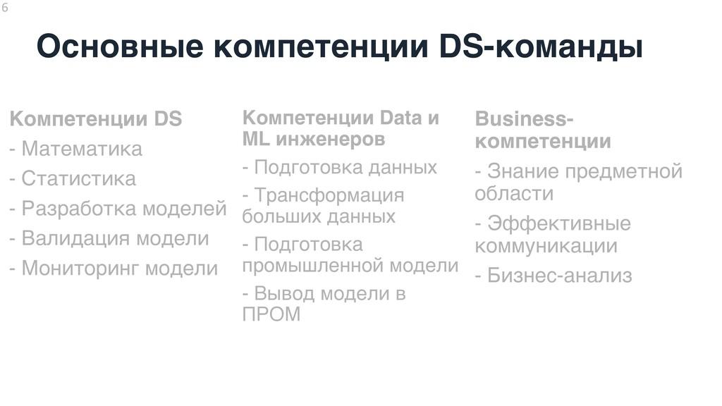 Компетенции D S  - Математик а  - Статистик а  ...