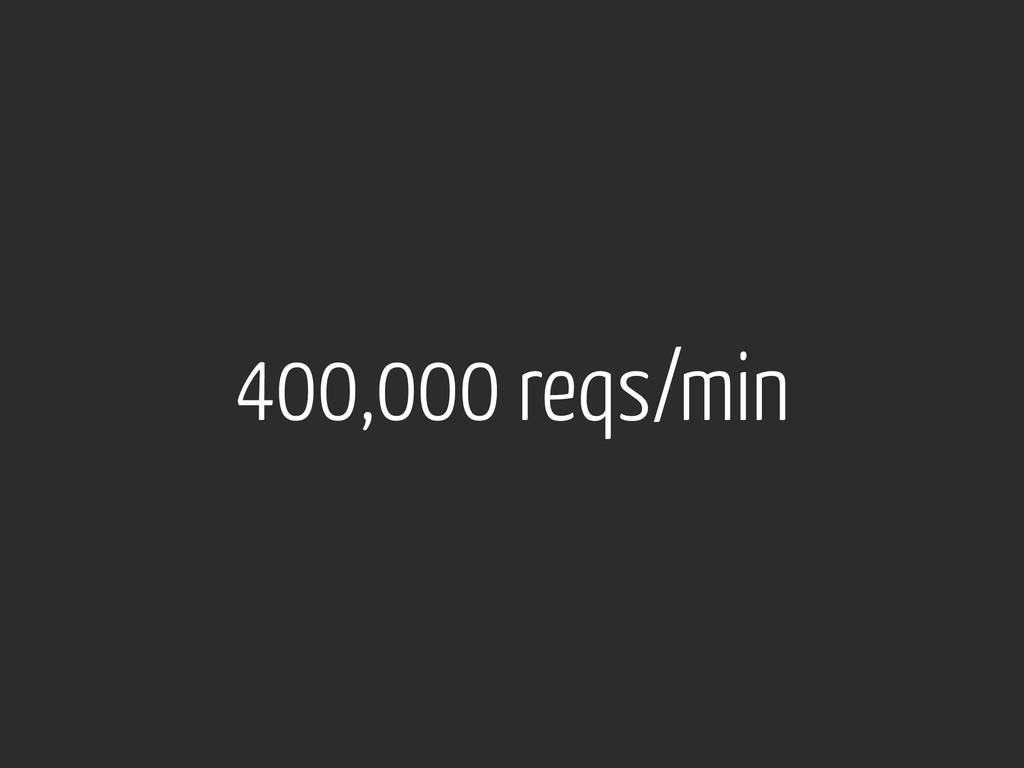 400,000 reqs/min
