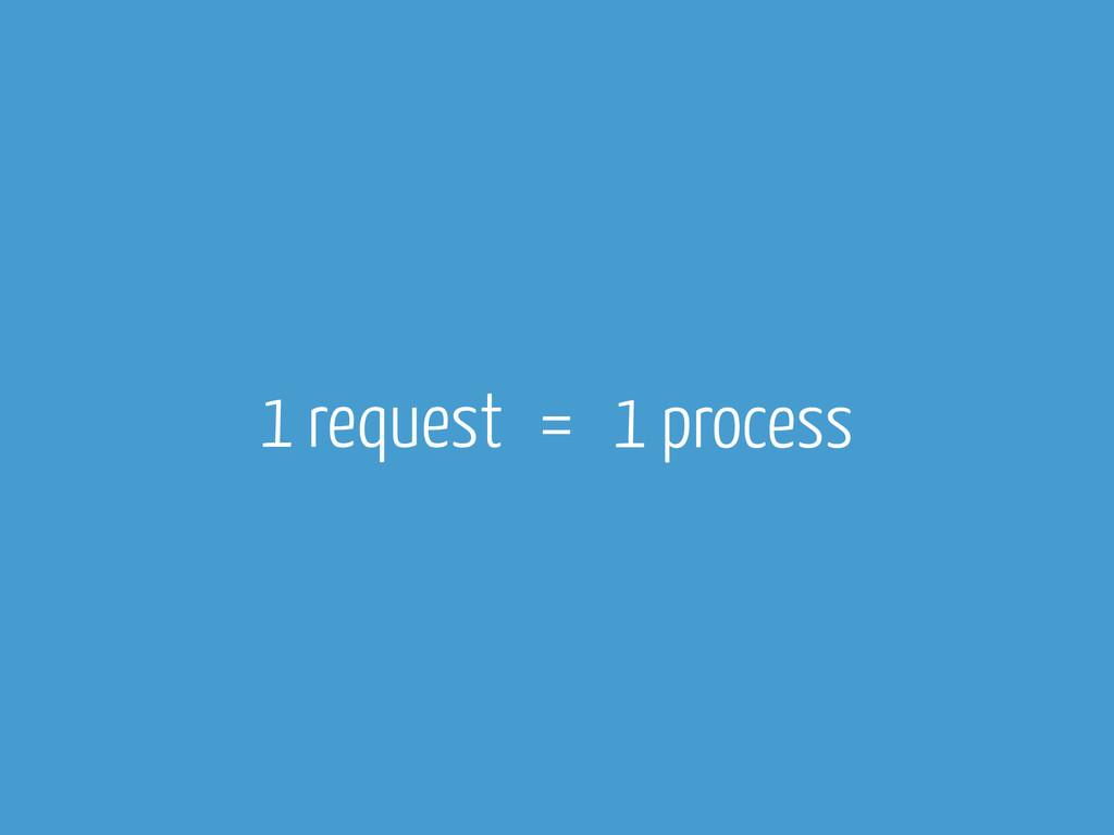 1 request 1 process =