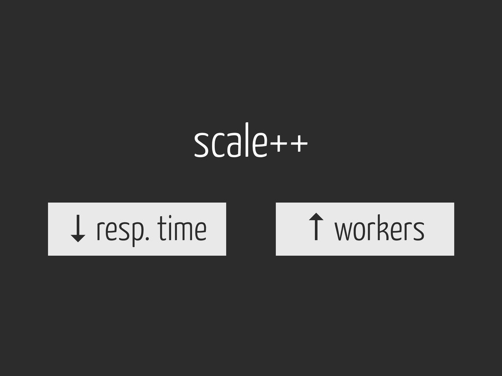 scale++ ↓ resp. time ↑ workers