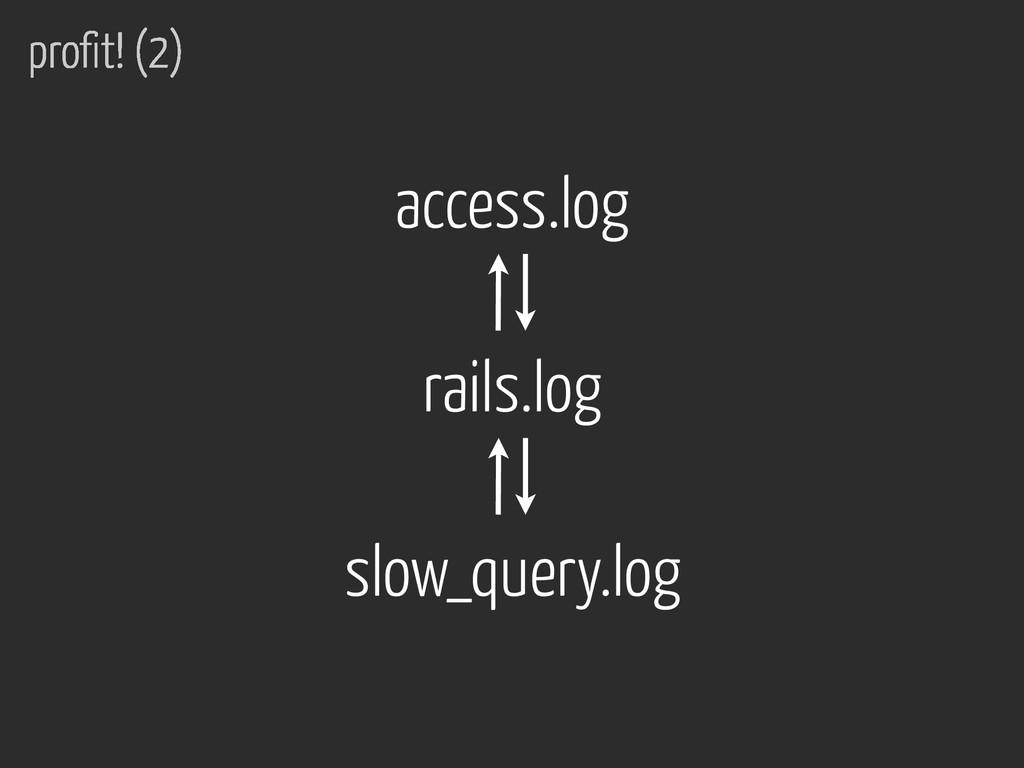 access.log rails.log slow_query.log profit! (2)