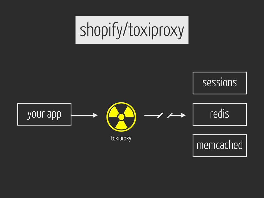 shopify/toxiproxy ☢ redis memcached sessions yo...