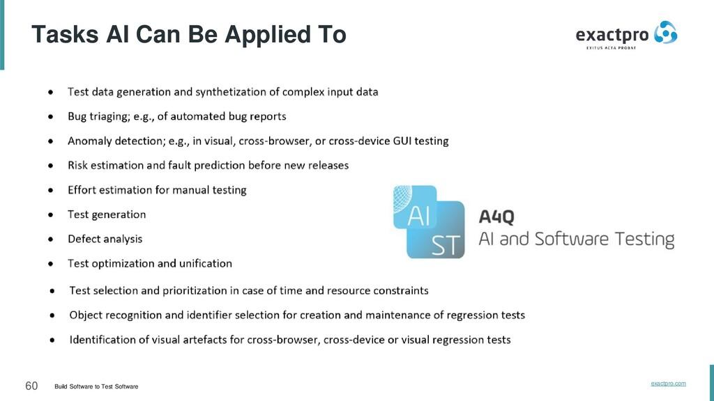 60 Build Software to Test Software exactpro.com...