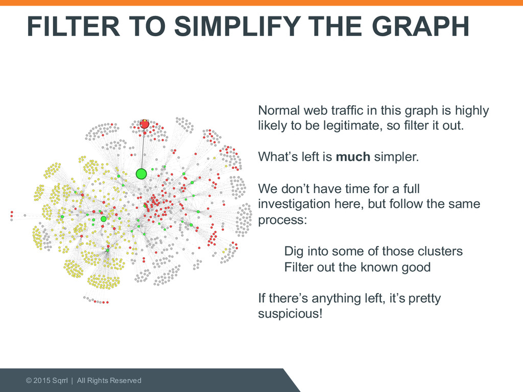 FILTER TO SIMPLIFY THE GRAPH © 2015 Sqrrl...