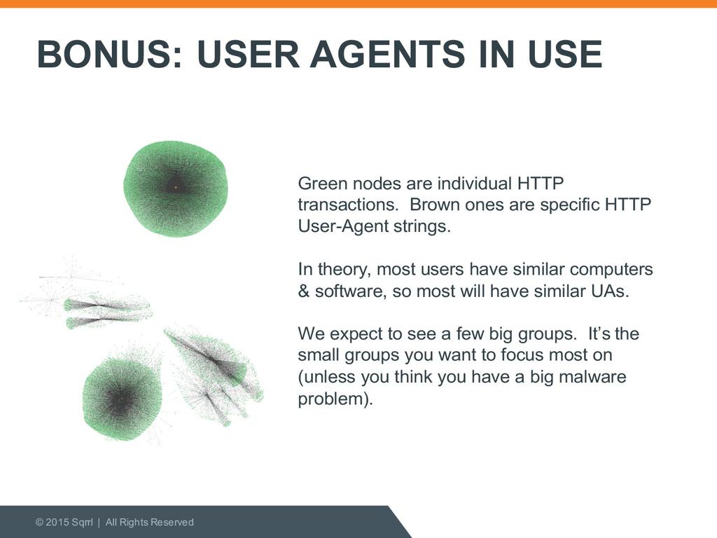 Green nodes are individual HTTP  transacti...