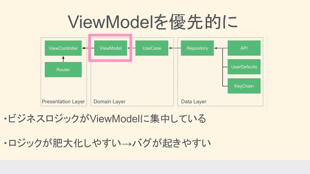 ViewModelを優先的に ・ビジネスロジックがViewModelに集中している ・ロジック...