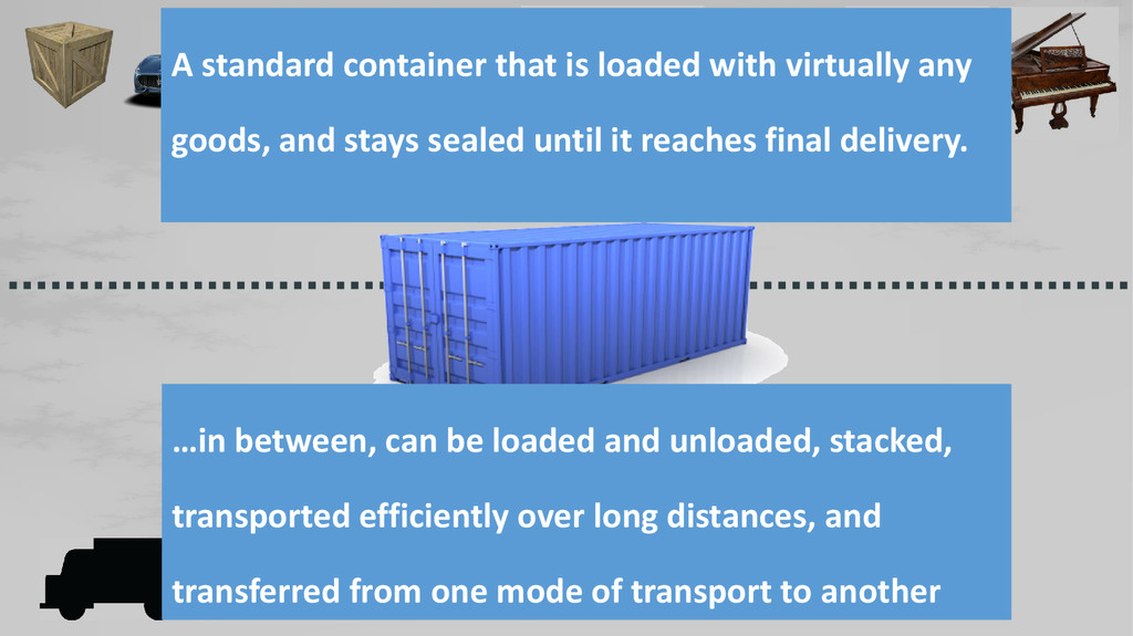 A standard container that is loaded with virtua...