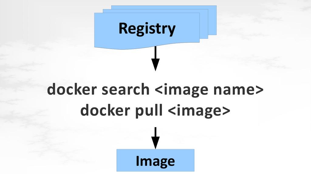 docker search <image name> docker pull <image> ...