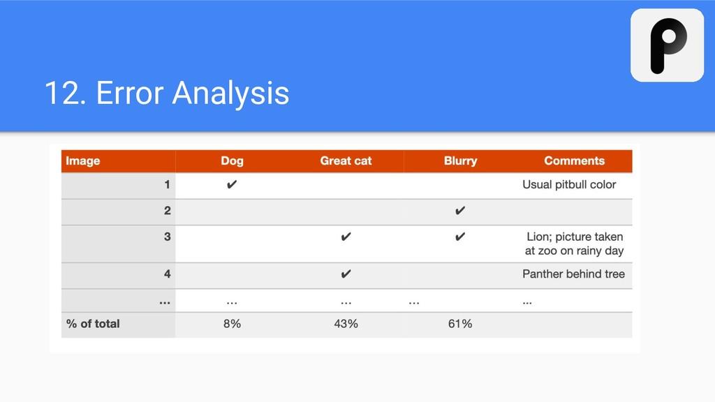 12. Error Analysis