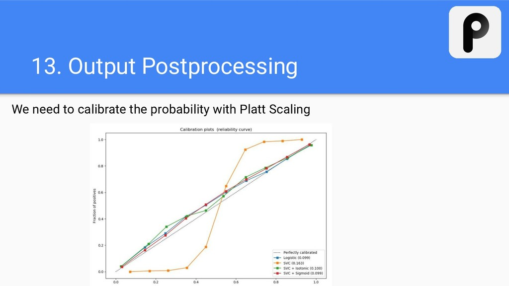 13. Output Postprocessing We need to calibrate ...
