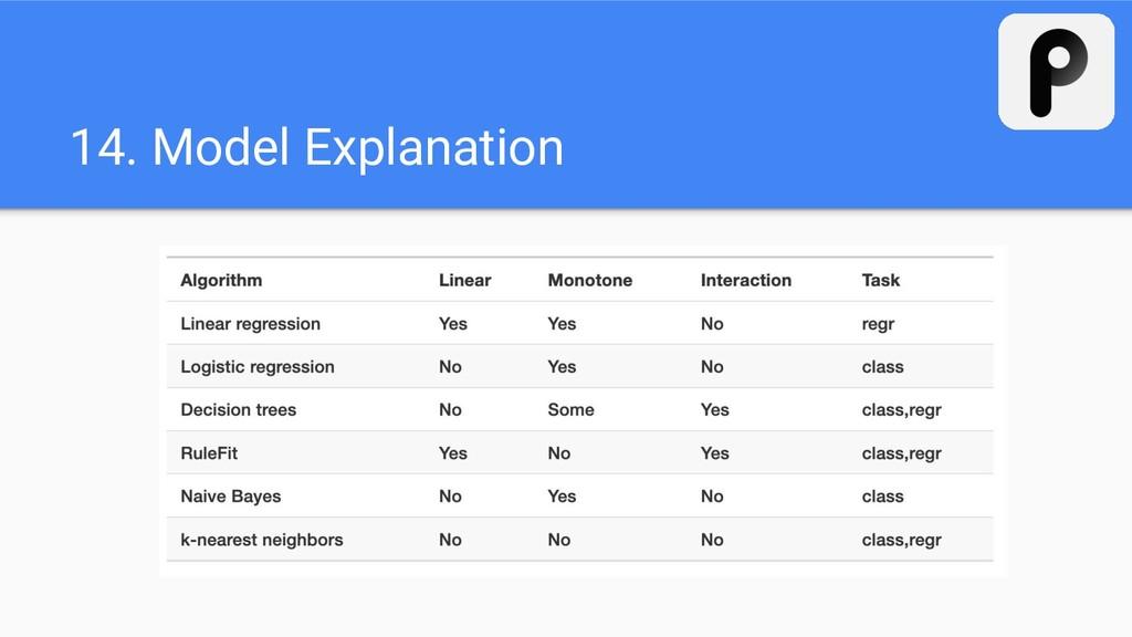 14. Model Explanation