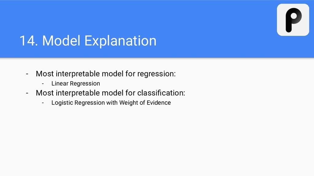 14. Model Explanation - Most interpretable mode...