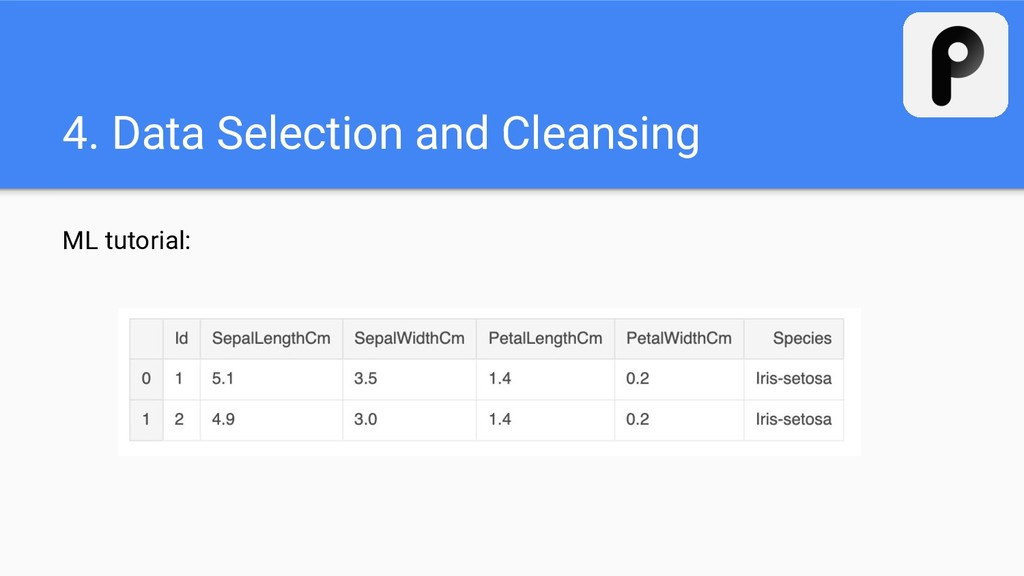 4. Data Selection and Cleansing ML tutorial: