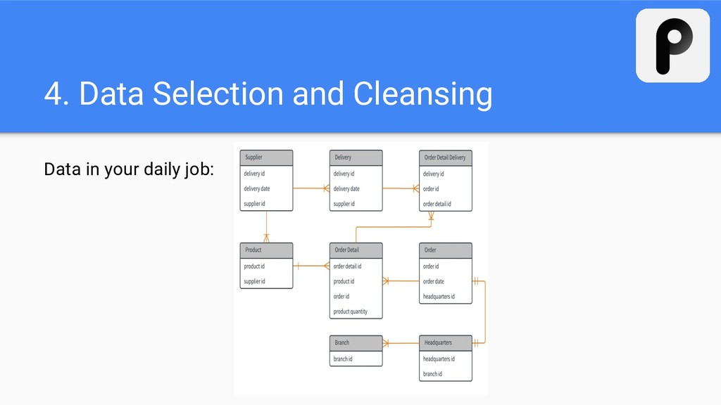 4. Data Selection and Cleansing Data in your da...