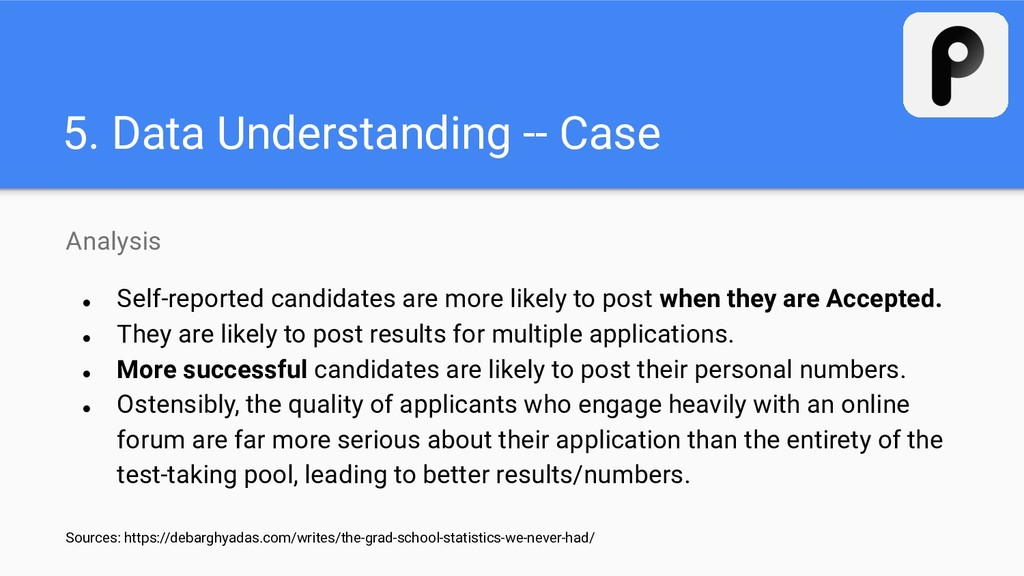 5. Data Understanding -- Case Analysis ● Self-r...