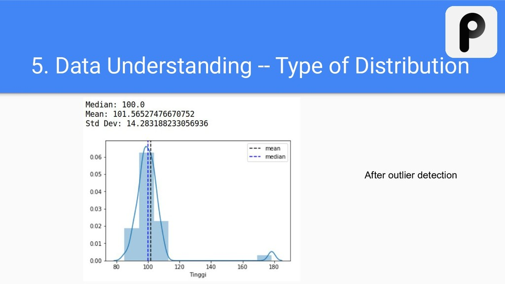 5. Data Understanding -- Type of Distribution A...