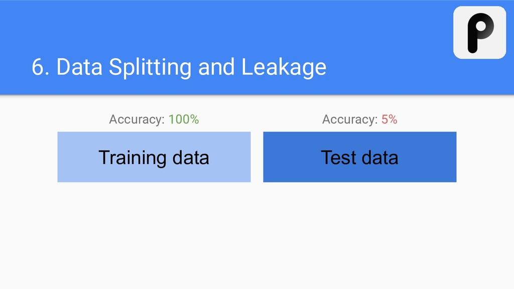 Accuracy: 100% Training data Test data Accuracy...