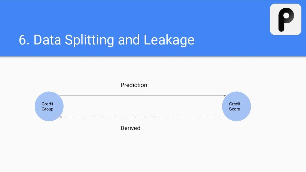 6. Data Splitting and Leakage Credit Score Cred...