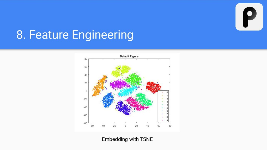 8. Feature Engineering Embedding with TSNE