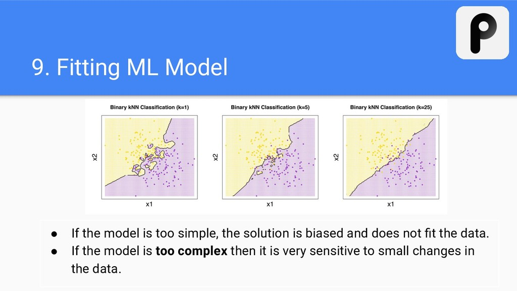 ● If the model is too simple, the solution is b...
