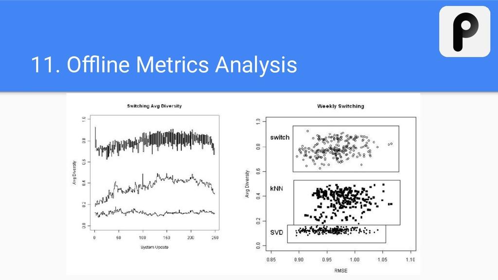 11. Offline Metrics Analysis