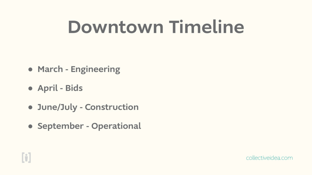 collectiveidea.com Downtown Timeline • March - ...
