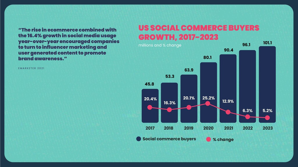 """""""The rise in ecommerce combined with the 16.4% ..."""