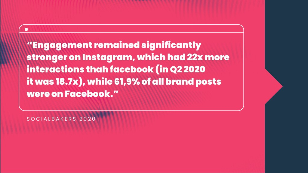 """""""Engagement remained significantly stronger on ..."""