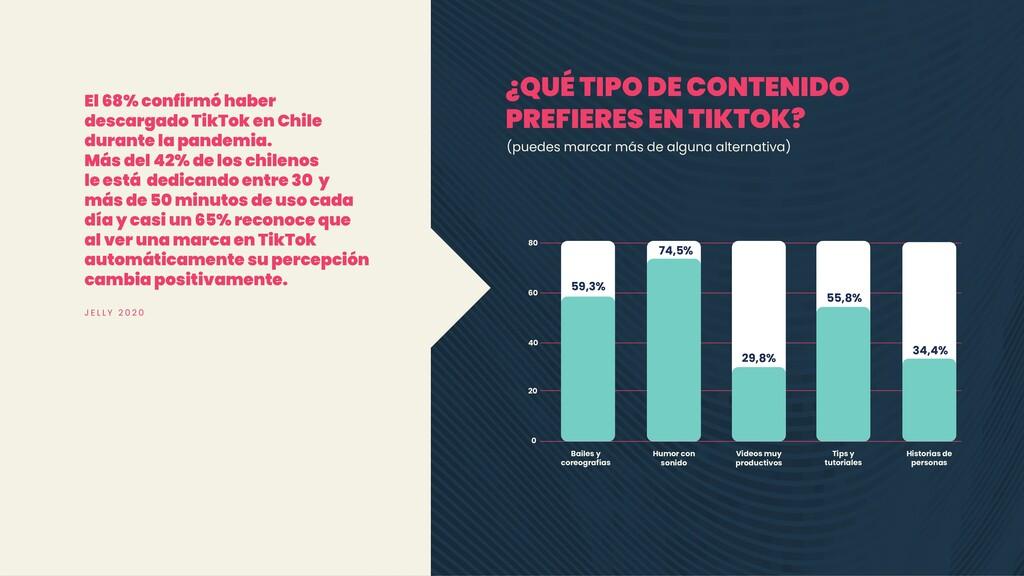 El 68% confirmó haber descargado TikTok en Chil...