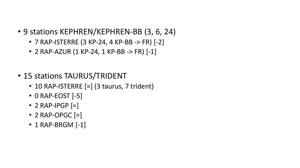 • 9 stations KEPHREN/KEPHREN-BB (3, 6, 24) • 7 ...