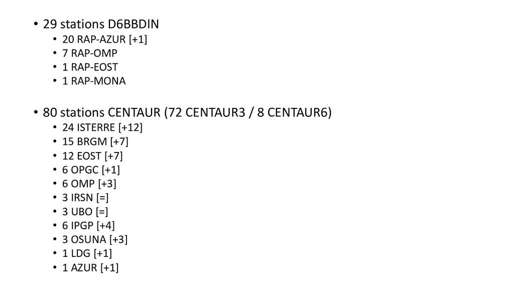 • 29 stations D6BBDIN • 20 RAP-AZUR [+1] • 7 RA...