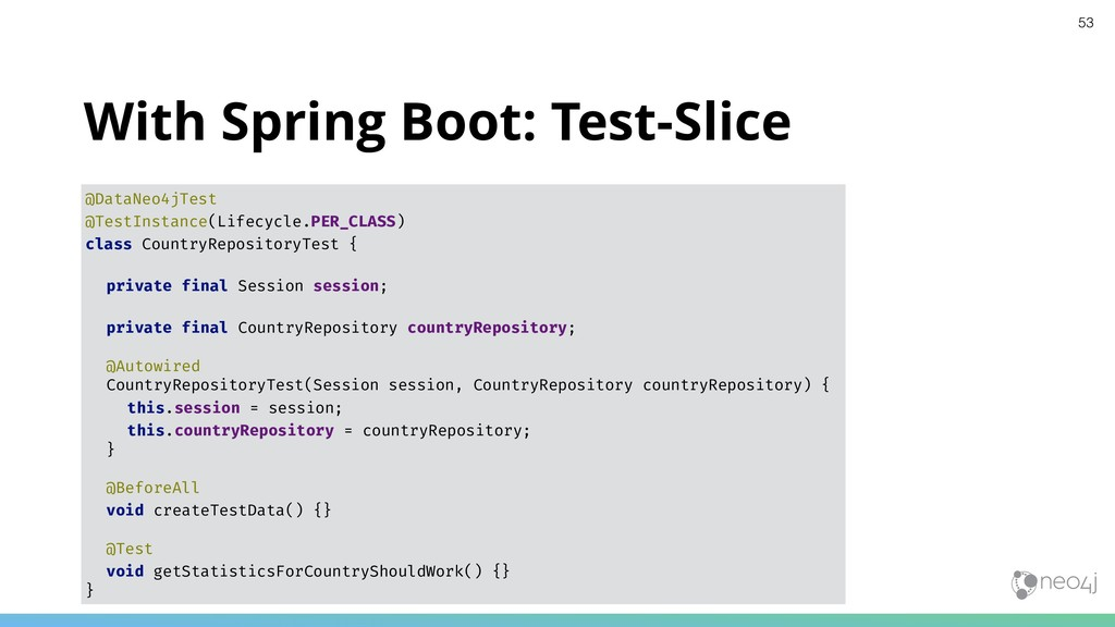 With Spring Boot: Test-Slice @DataNeo4jTest @Te...