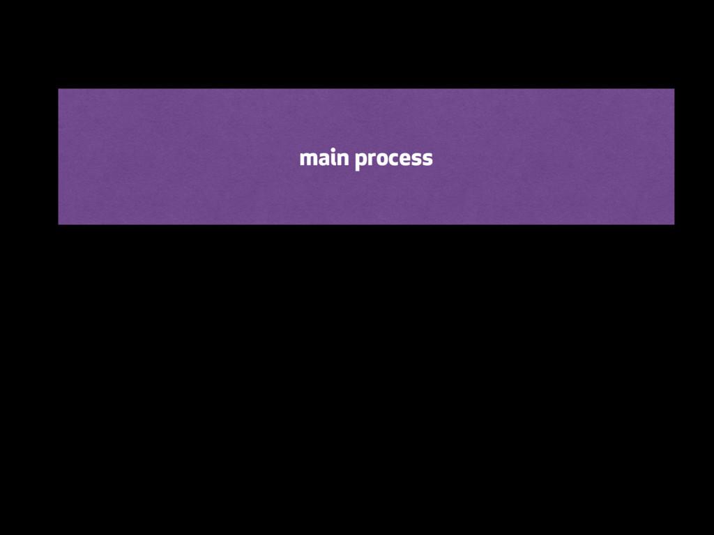 main process