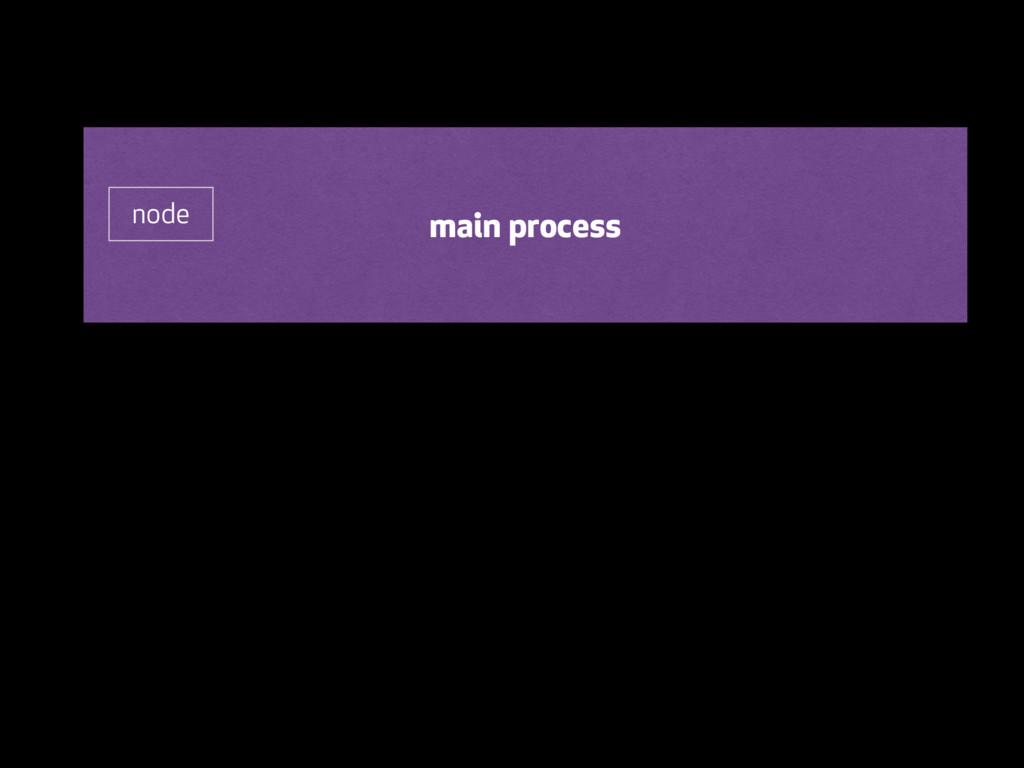main process node