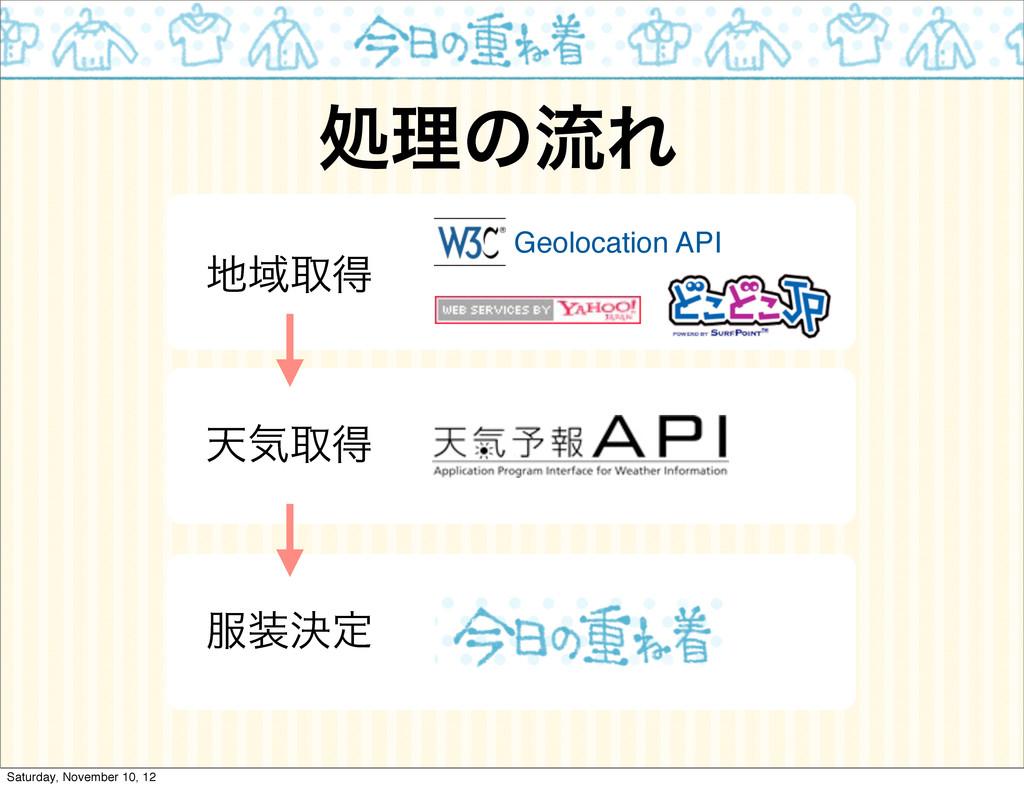 ॲཧͷྲྀΕ Geolocation API Ҭऔಘ ఱؾऔಘ ܾఆ Saturday, ...