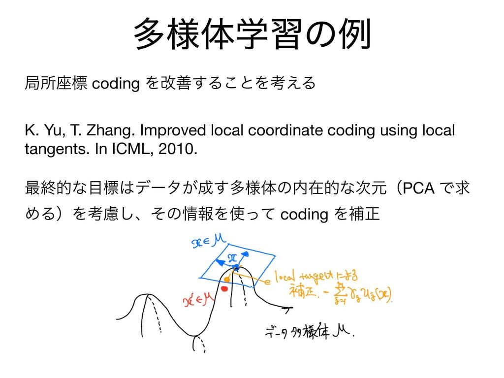ଟ༷ମֶशͷྫ ہॴ࠲ඪ coding Λվળ͢Δ͜ͱΛߟ͑Δ  K. Yu, T. Zhan...