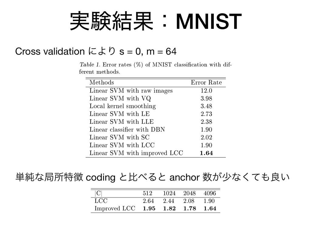 ࣮ݧ݁ՌɿMNIST Cross validation ʹΑΓ s = 0, m = 64  ...