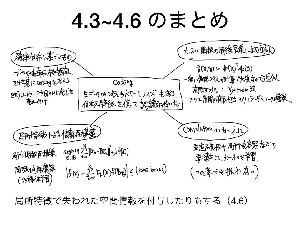 4.3~4.6 ͷ·ͱΊ ہॴಛͰࣦΘΕۭͨؒใΛ༩ͨ͠Γ͢Δʢ4.6ʣ