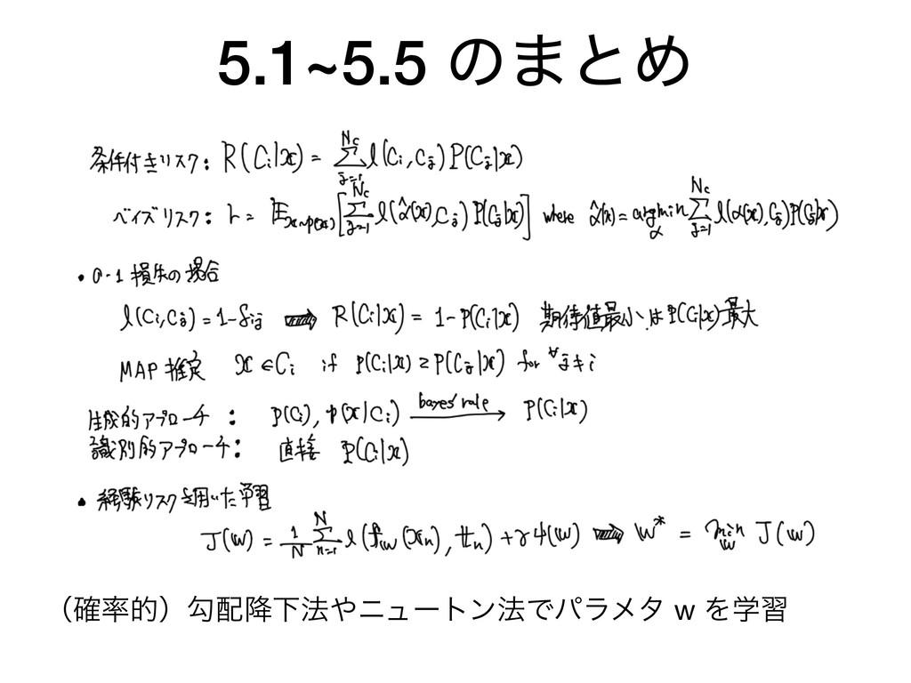 5.1~5.5 ͷ·ͱΊ ʢ֬తʣޯ߱Լ๏χϡʔτϯ๏Ͱύϥϝλ w Λֶश