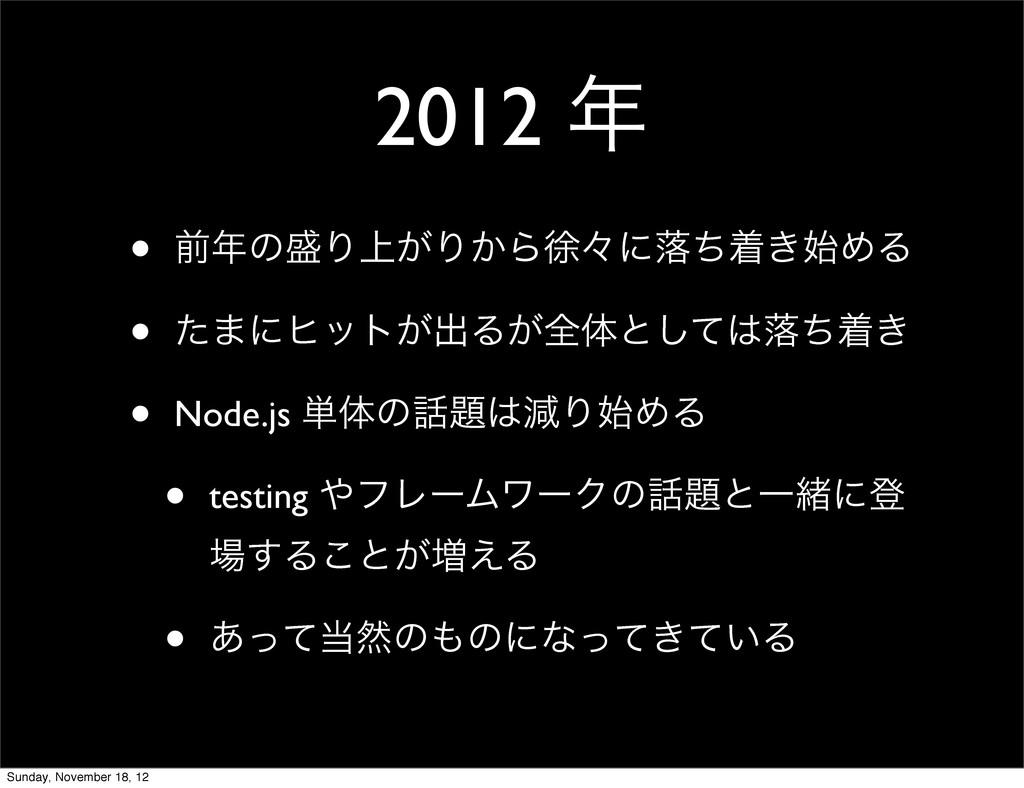 2012  • લͷΓ্͕Γ͔Βঃʑʹམͪண͖ΊΔ • ͨ·ʹώοτ͕ग़Δ͕શମͱͯ͠...