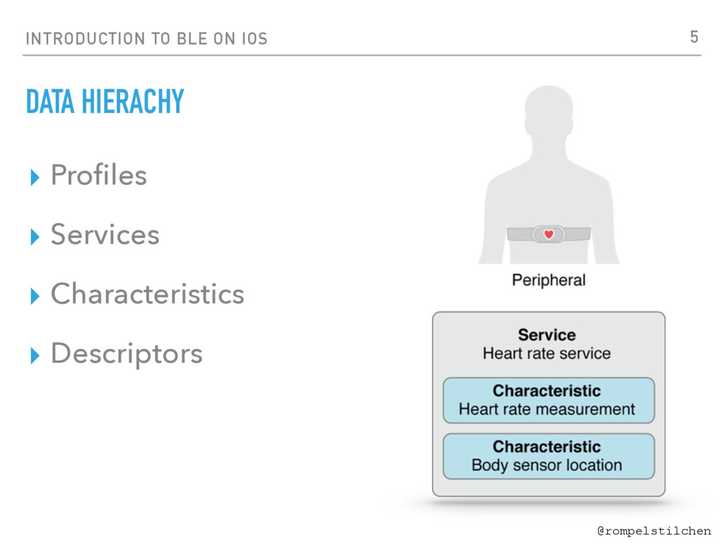 @rompelstilchen INTRODUCTION TO BLE ON IOS DATA...